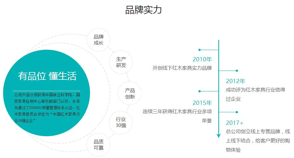 A东阳东初红木家具有限公司 关于我们.png